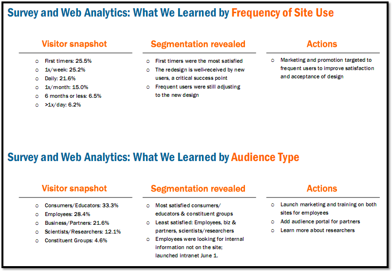 Web_data_analysis_example_sm  Business Analysis Report Example