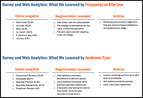 web_data_analysis_example_sm