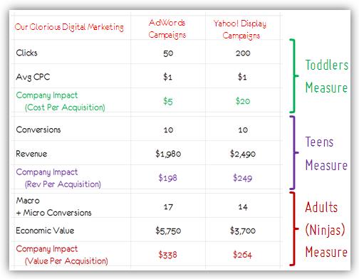 company_impact_measurement_options-sm