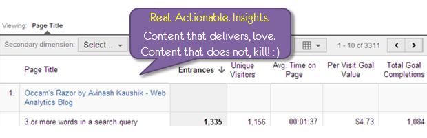actionable_web_data_analysis