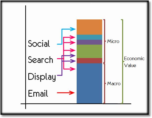 micro and macro economics definition pdf