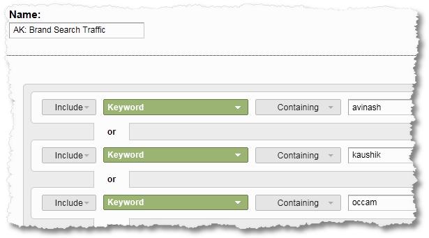 brand keywords segment
