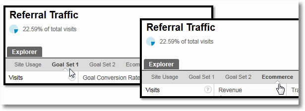 google analytics report tabs