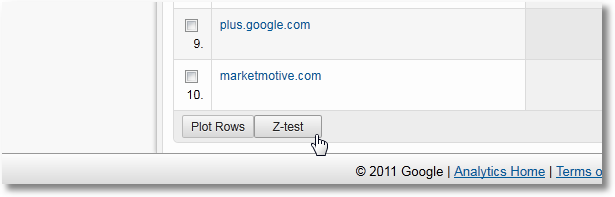 z-test reports button