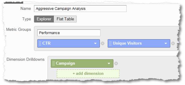 click-through-rate custom report