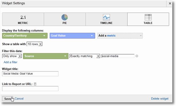 dashboard widget google analytics