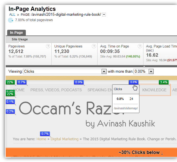 in page analytics