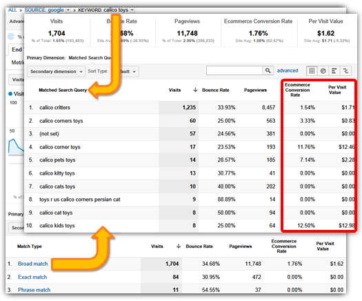 keyword match type matched search query drilldown report-sm