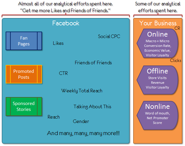 facebook advertising analytics focus 1