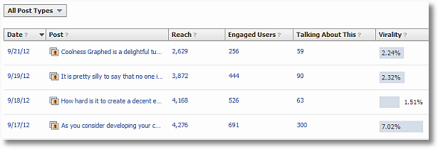 facebook insights post details