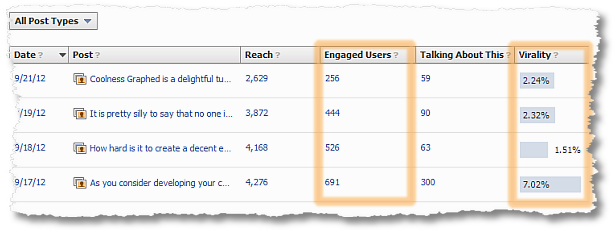 facebook insights post details focus