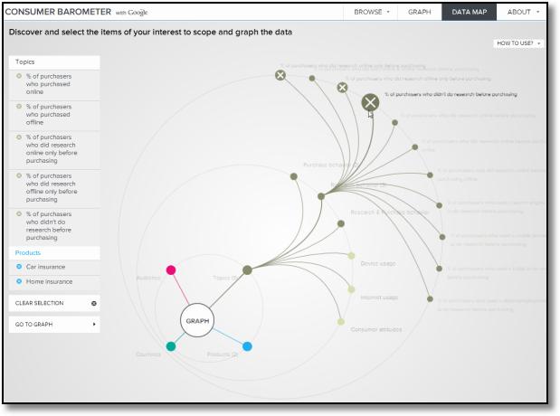 consumer barometer data map interface2