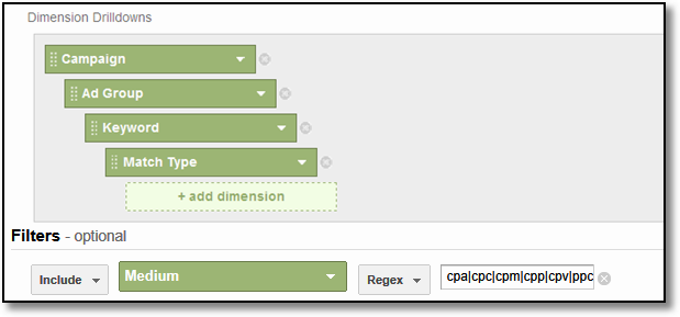 paid search analytics dimensions filters