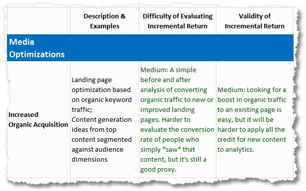 general impact analysis 1
