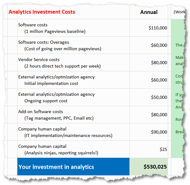 total cost of ownership analytics