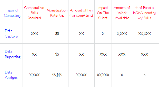 web analytics consulting framework dimensional summary[1]