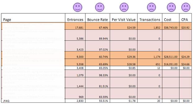 mismatched hit dimension session metrics report