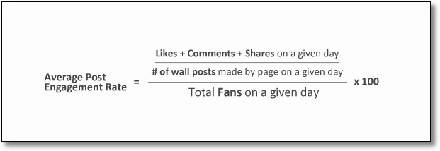 facebook engagement score attempt