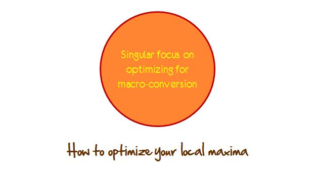 macro conversion local maxima