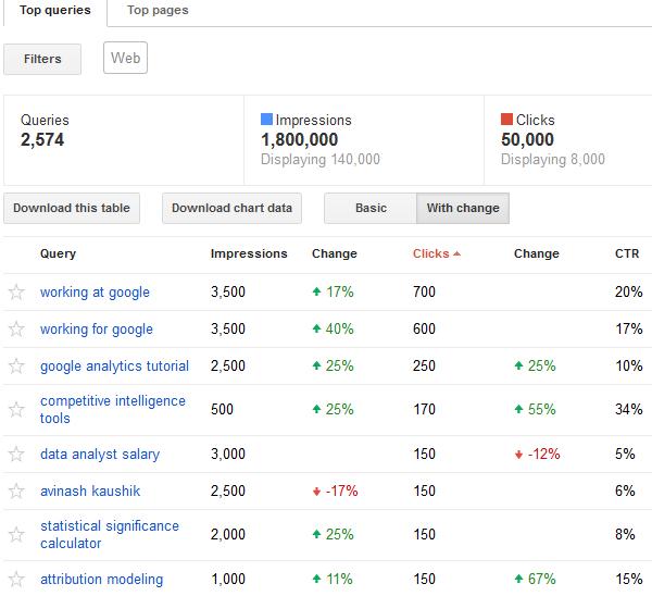 google webmaster tools 1