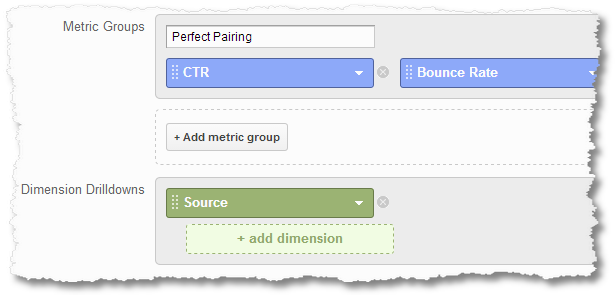 click thru rate bounce rate