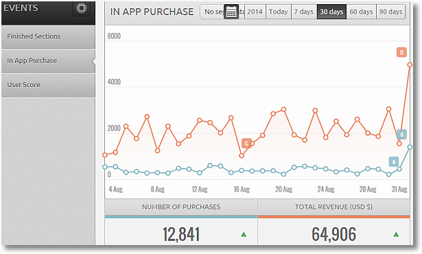 countly mobile app analytics events