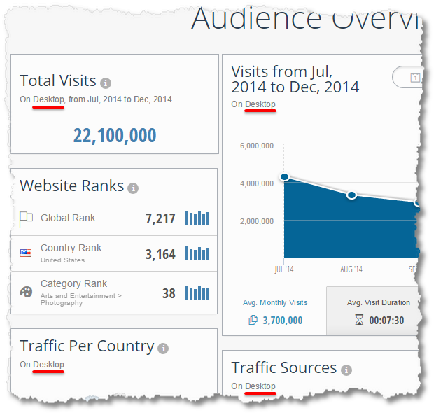 similarweb desktop audience overview