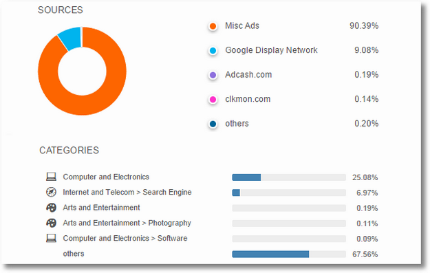 similarweb display advertising shutterstock details