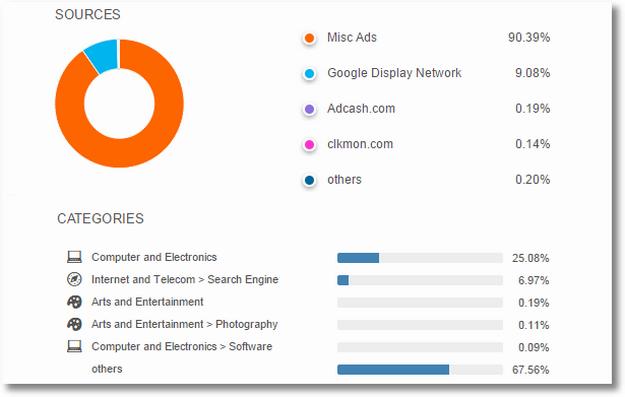 similarweb display advertising shutterstock details