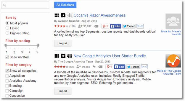 google analytics gallery bundles