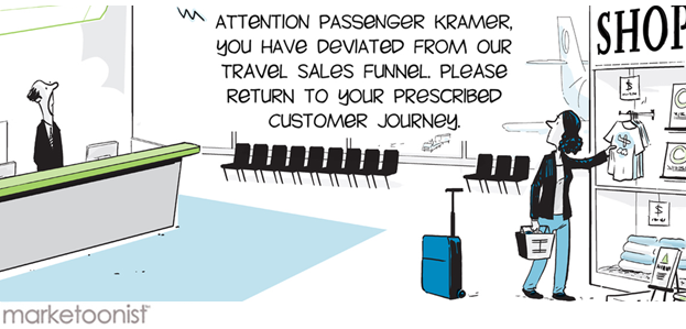 marketoonist travel sales funnel
