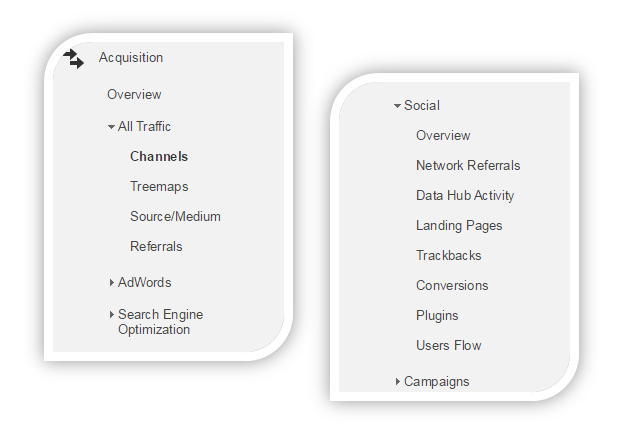 google analytics acquisition reports