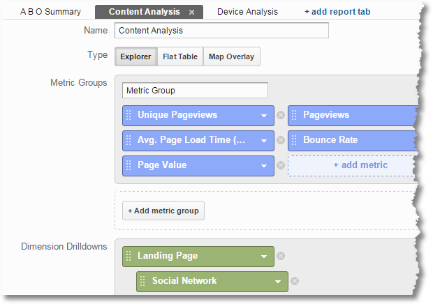 social media custom report content analysis
