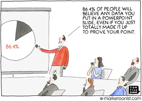 data driven decision making cartoon