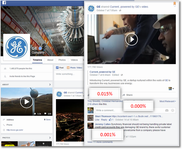 general electric facebook