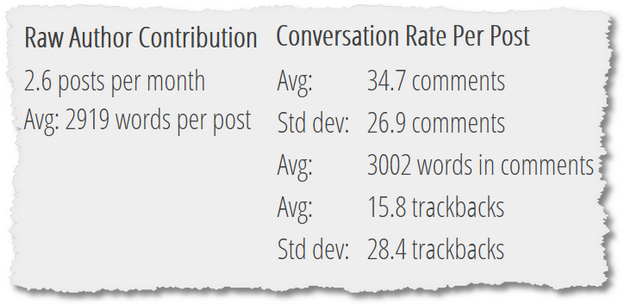 conversation rate full stats occam's razor