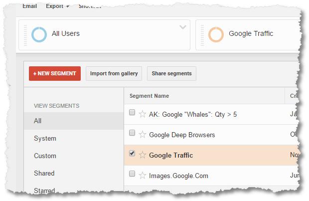 google traffic segment