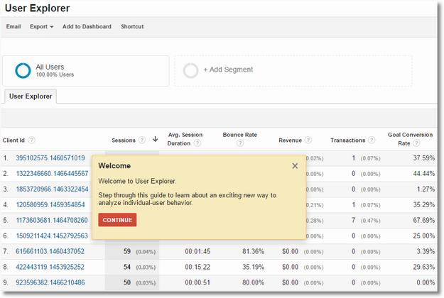 user explorer report google analytics