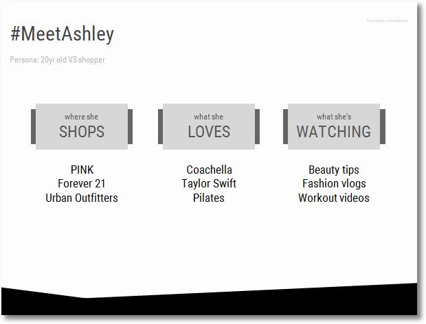 ashley simpler 3