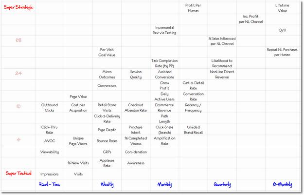 impact-time-metrics-matrix-complete-sm