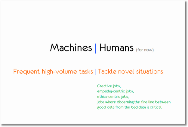 machines_humans_jobs_avinash
