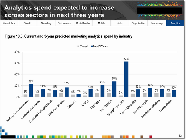 analytics_spend_sm