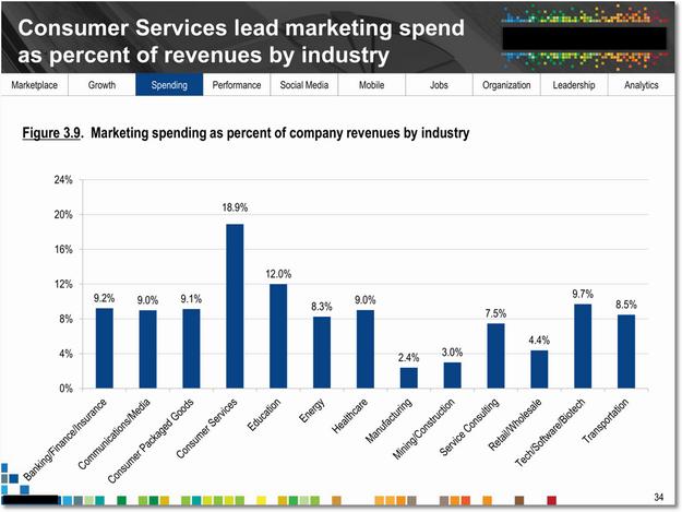 consumer_services_sm