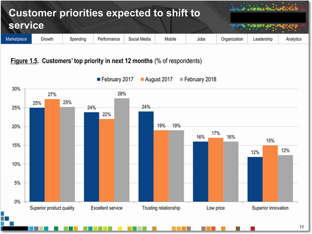 customer_priorities_sm