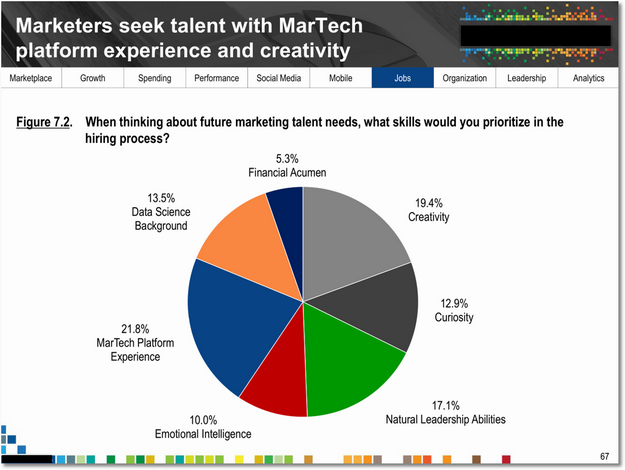 marketers_talent_sm