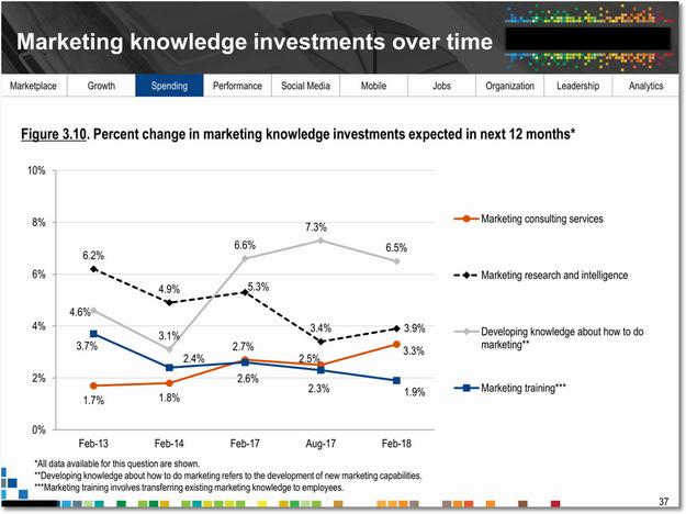 marketing_knowledge_sm