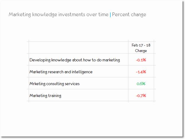marketing_knowledge_v3_sm