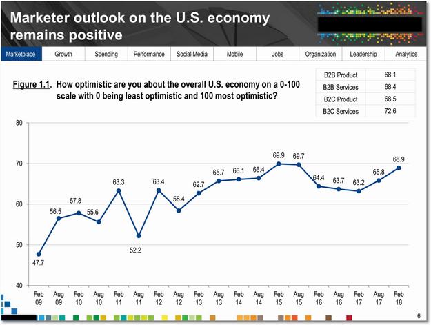 optimistic_economy_sm