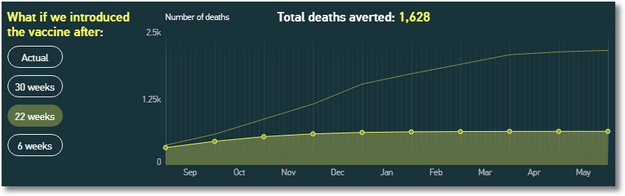 outpacing_pandemics_ebola_22_weeks