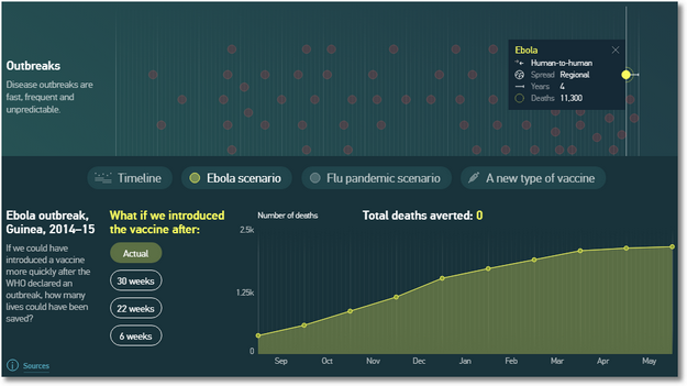 outpacing_pandemics_ebola